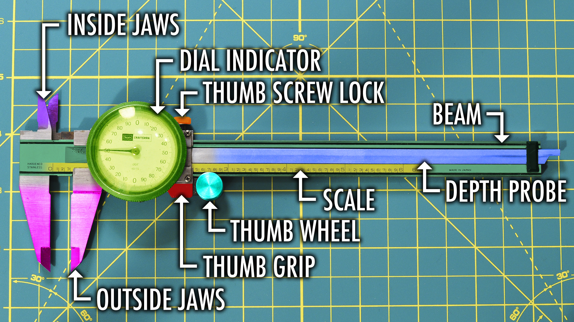 diagram parts of a dial caliper
