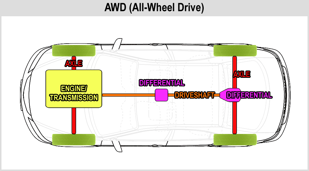 Dodge Awd Drivetrain Diagram Dodge Auto Parts Catalog